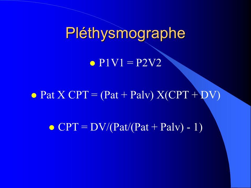 Pléthysmographe P1V1 = P2V2 Pat X CPT = (Pat + Palv) X(CPT + DV)