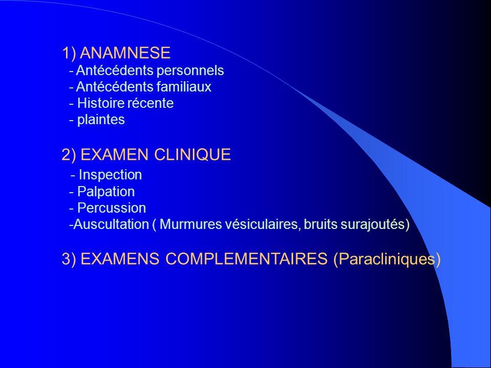 3) EXAMENS COMPLEMENTAIRES (Paracliniques)