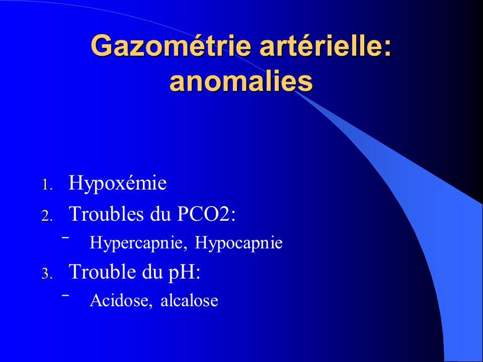 Gazométrie artérielle: anomalies