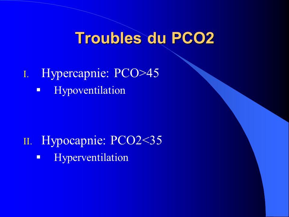 Troubles du PCO2 Hypercapnie: PCO>45 Hypocapnie: PCO2<35