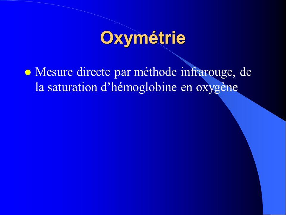 Oxymétrie Mesure directe par méthode infrarouge, de la saturation d'hémoglobine en oxygène