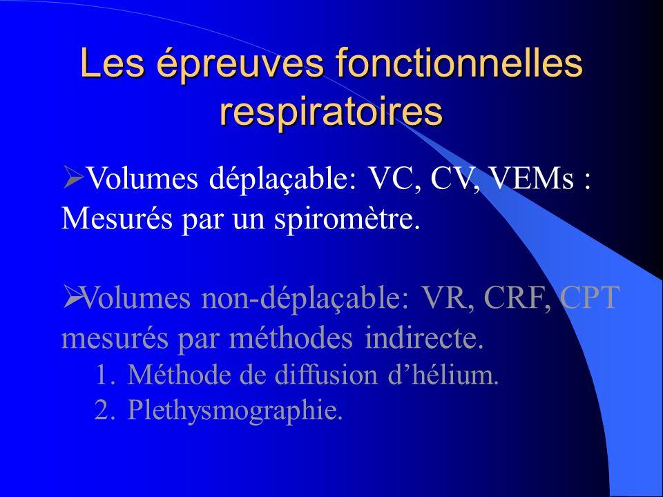 Les épreuves fonctionnelles respiratoires