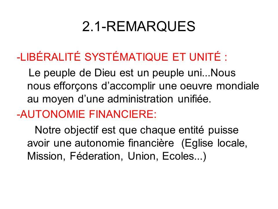 2.1-REMARQUES -LIBÉRALITÉ SYSTÉMATIQUE ET UNITÉ :
