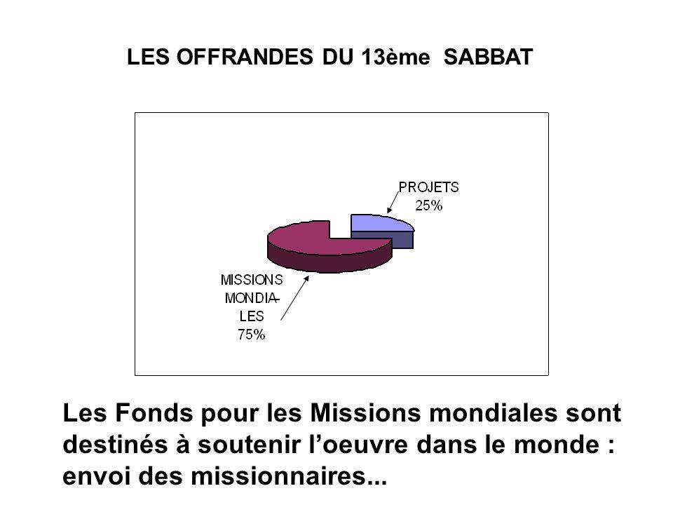 Les Fonds pour les Missions mondiales sont