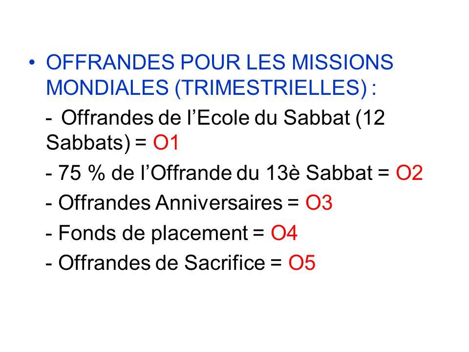 OFFRANDES POUR LES MISSIONS MONDIALES (TRIMESTRIELLES) :