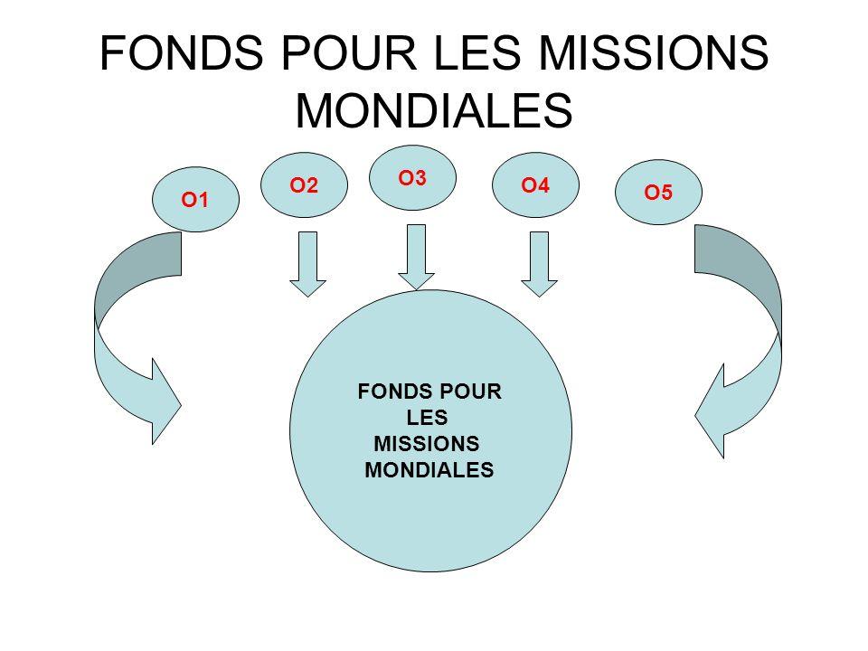 FONDS POUR LES MISSIONS MONDIALES