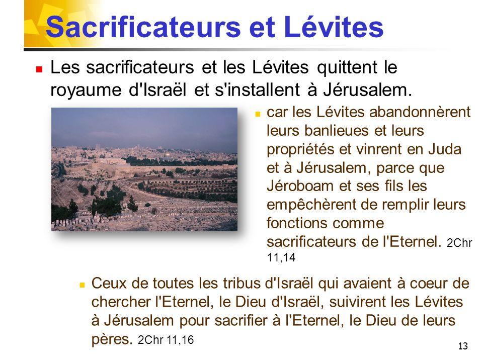 Sacrificateurs et Lévites