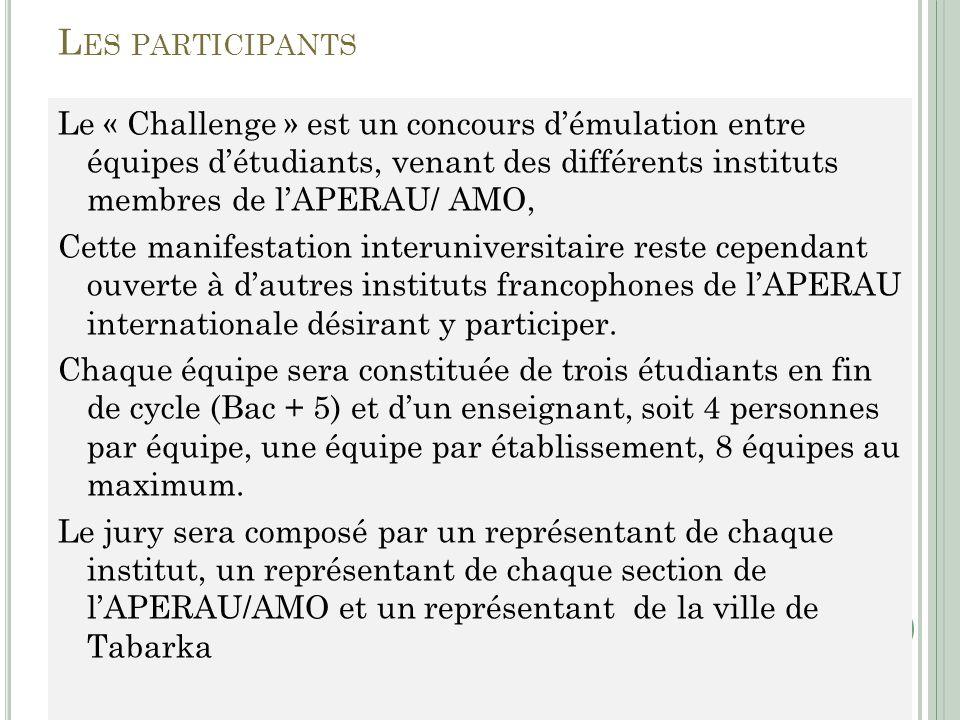 Les participants Le « Challenge » est un concours d'émulation entre équipes d'étudiants, venant des différents instituts membres de l'APERAU/ AMO,