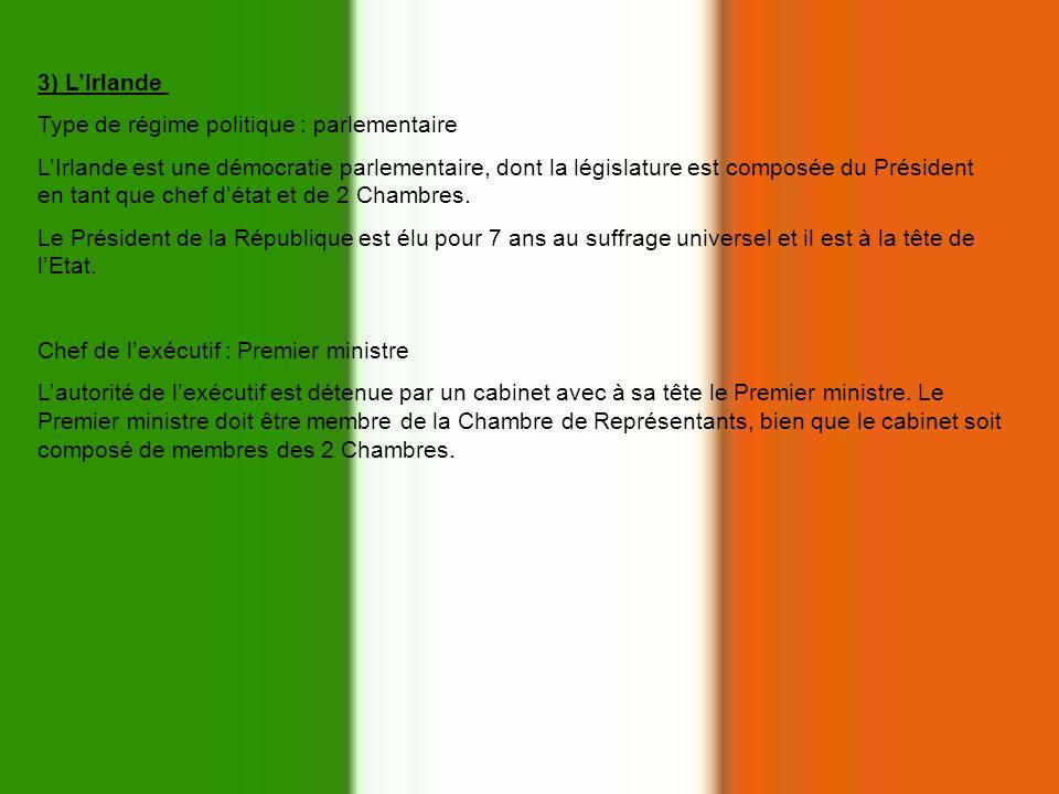 3) L'Irlande Type de régime politique : parlementaire.