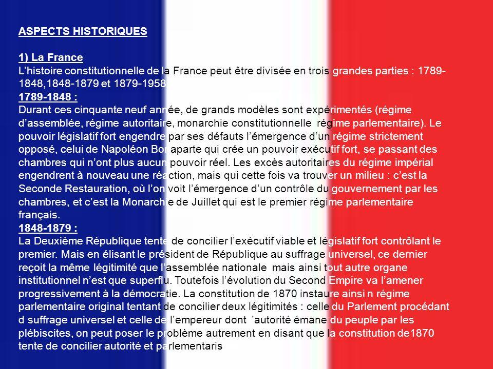 ASPECTS HISTORIQUES 1) La France.