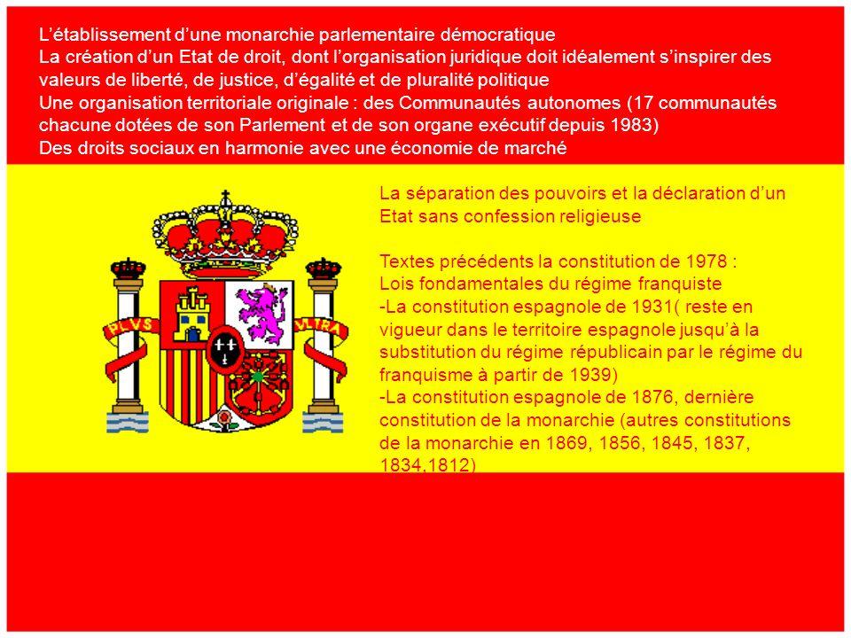 L'établissement d'une monarchie parlementaire démocratique
