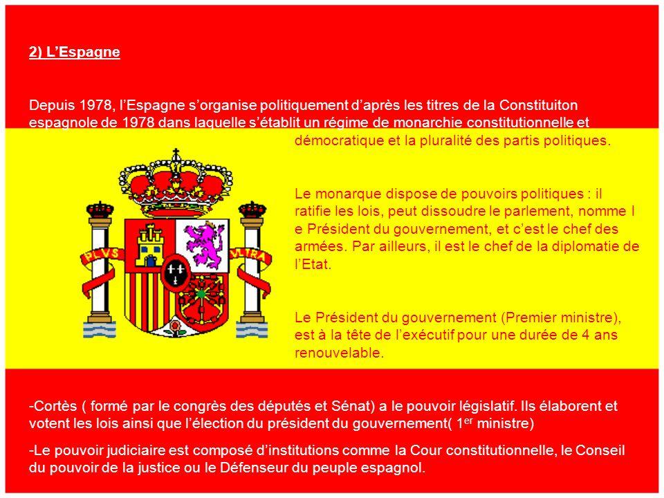 2) L'Espagne