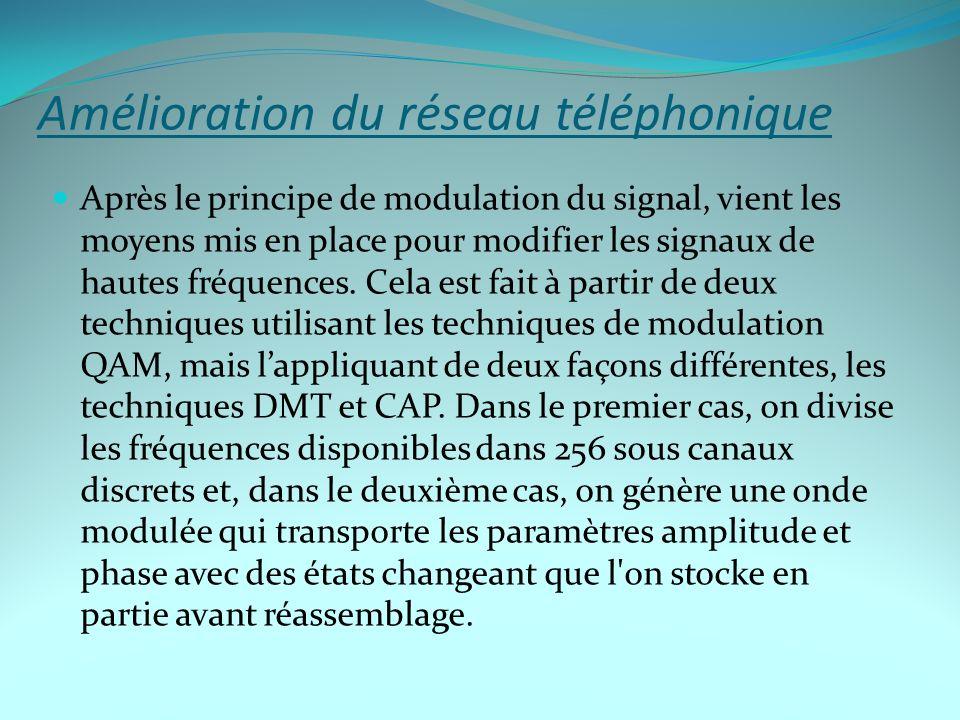 Amélioration du réseau téléphonique
