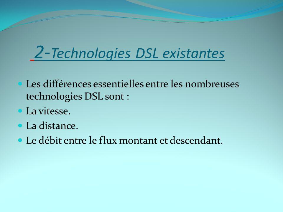 2-Technologies DSL existantes