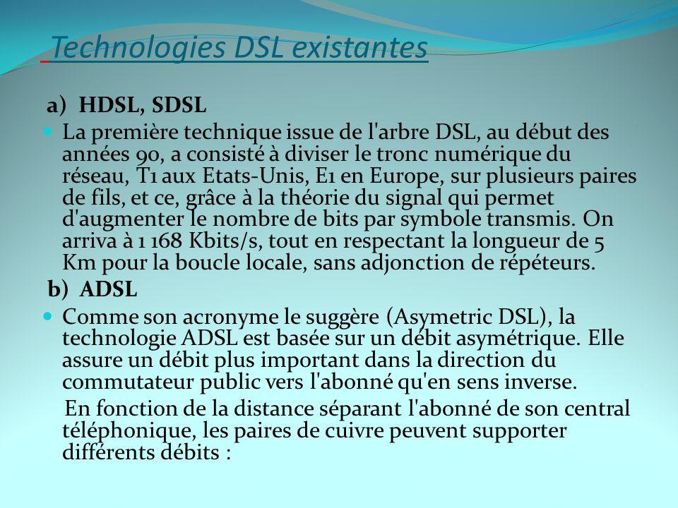 Technologies DSL existantes