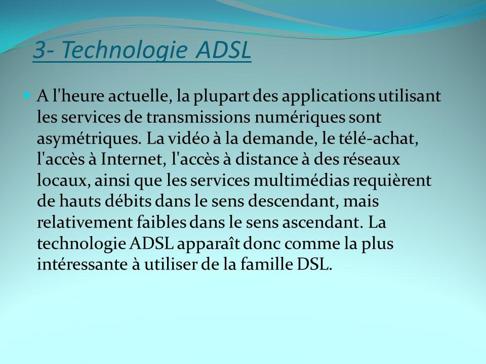 3- Technologie ADSL