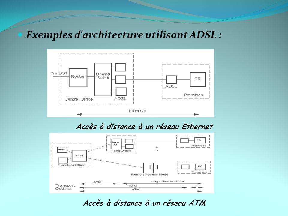 Accès à distance à un réseau Ethernet Accès à distance à un réseau ATM
