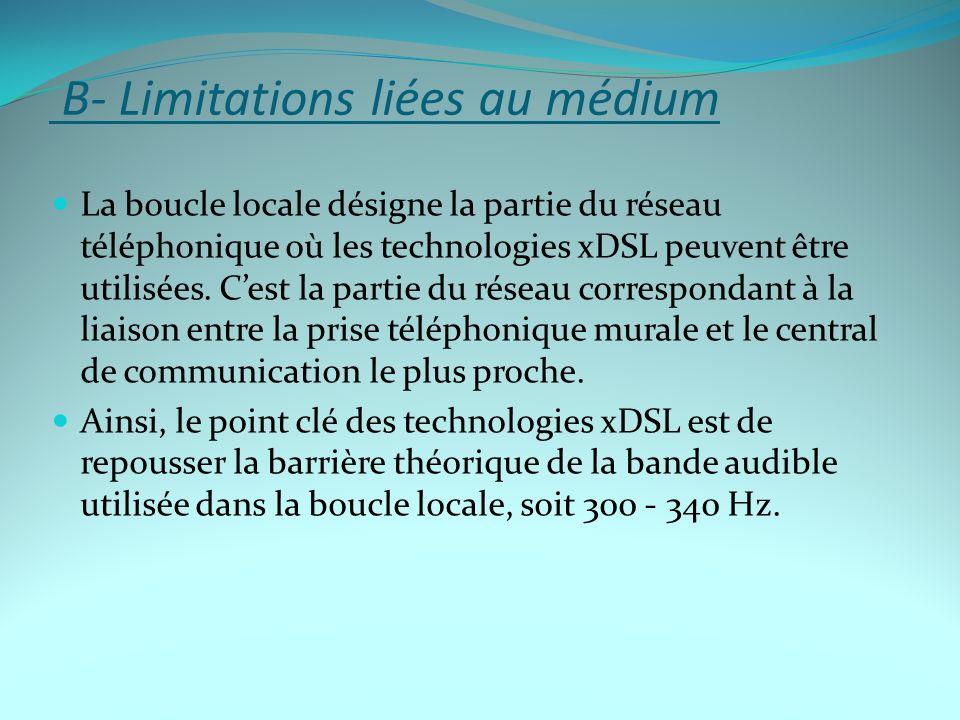 B- Limitations liées au médium