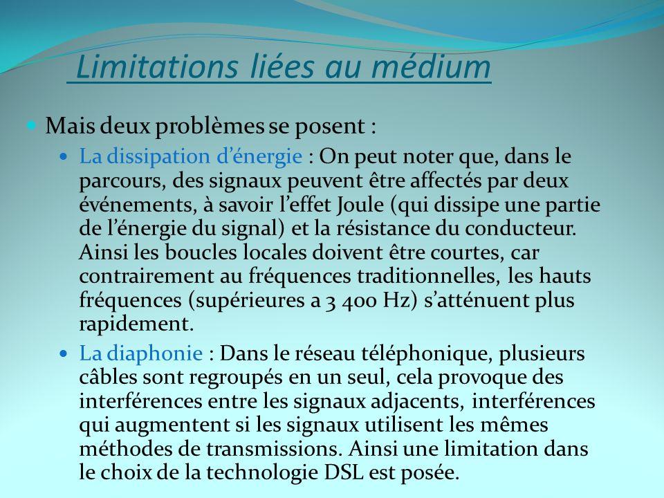 Limitations liées au médium