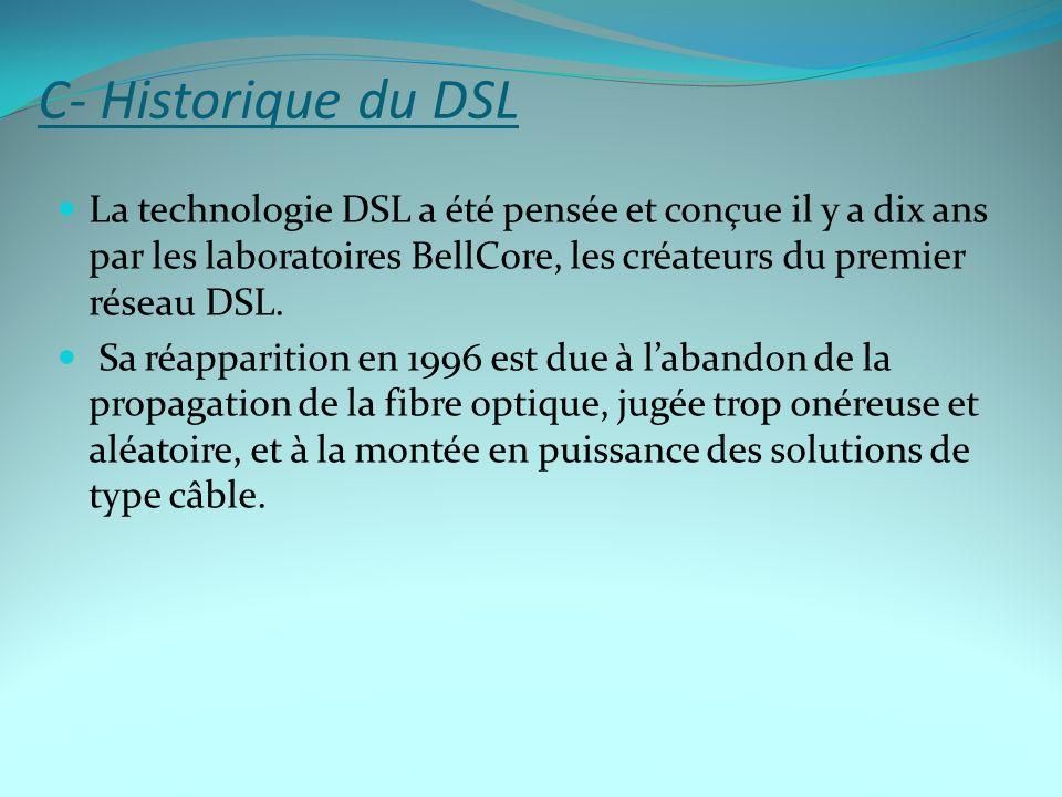 C- Historique du DSL La technologie DSL a été pensée et conçue il y a dix ans par les laboratoires BellCore, les créateurs du premier réseau DSL.