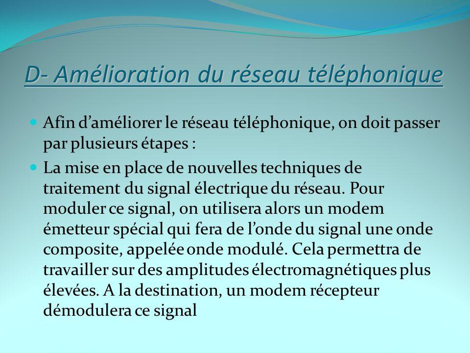D- Amélioration du réseau téléphonique