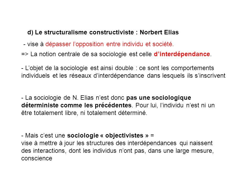 d) Le structuralisme constructiviste : Norbert Elias