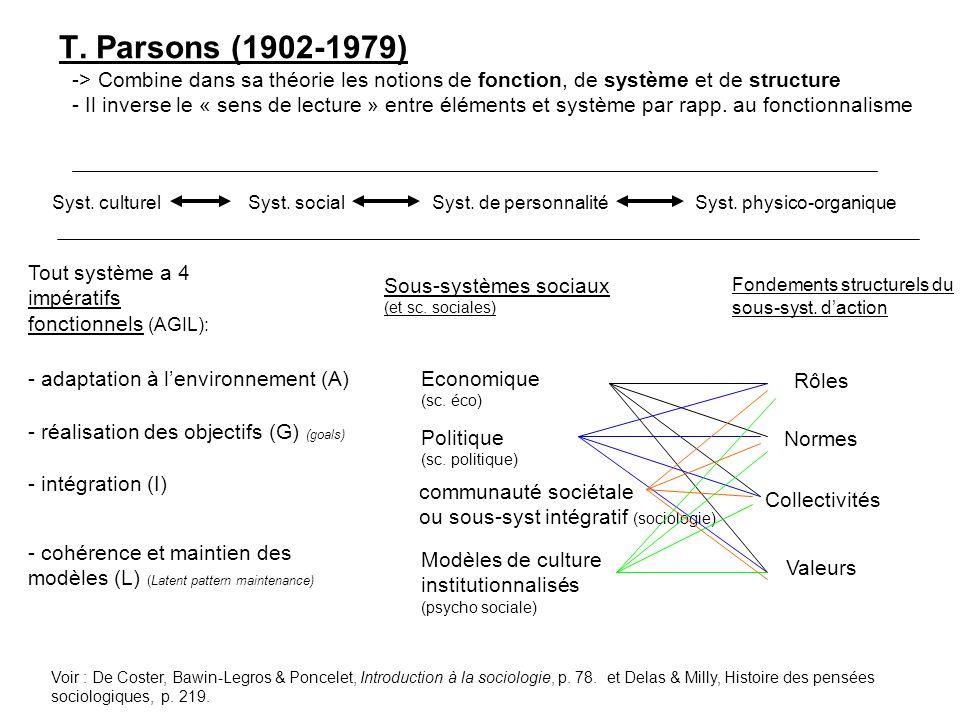T. Parsons (1902-1979) -> Combine dans sa théorie les notions de fonction, de système et de structure.