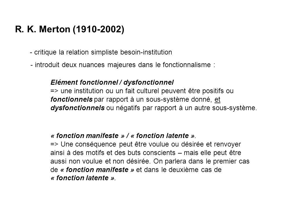 R. K. Merton (1910-2002) - critique la relation simpliste besoin-institution. - introduit deux nuances majeures dans le fonctionnalisme :