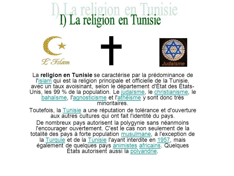 I) La religion en Tunisie