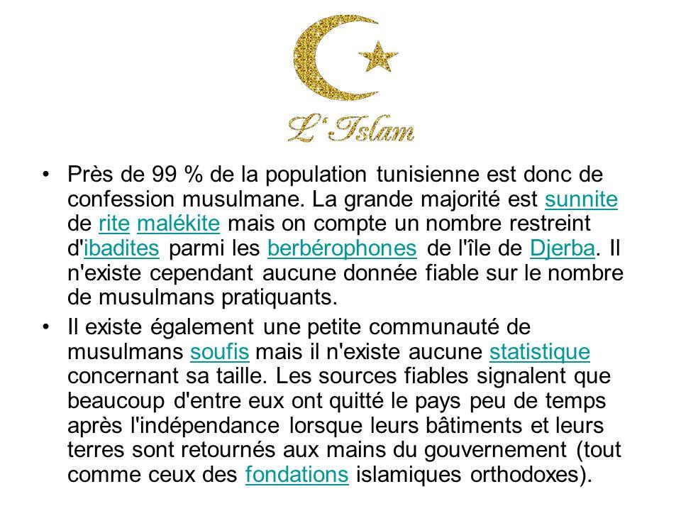 Près de 99 % de la population tunisienne est donc de confession musulmane. La grande majorité est sunnite de rite malékite mais on compte un nombre restreint d ibadites parmi les berbérophones de l île de Djerba. Il n existe cependant aucune donnée fiable sur le nombre de musulmans pratiquants.