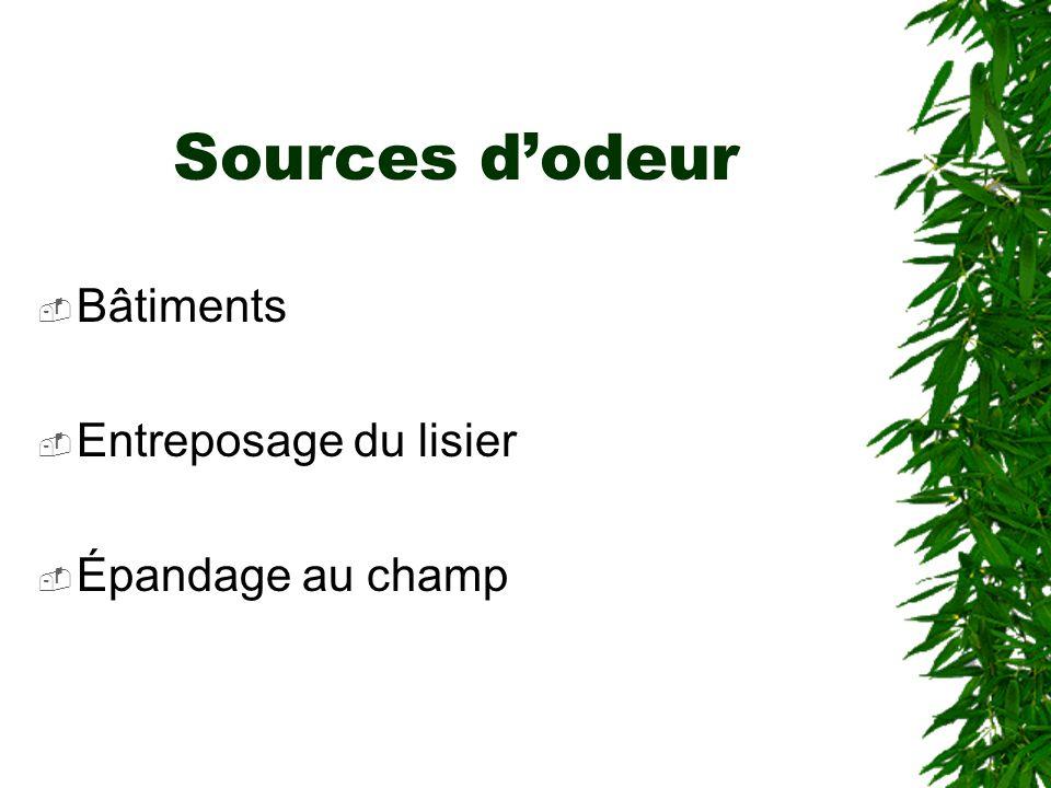 Sources d'odeur Bâtiments Entreposage du lisier Épandage au champ