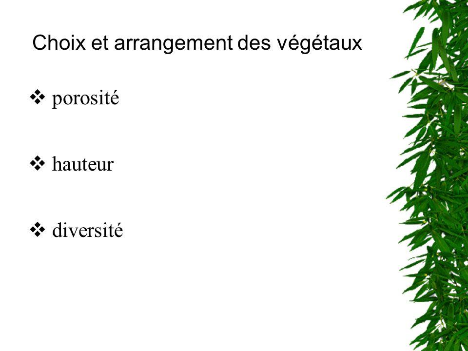 Choix et arrangement des végétaux