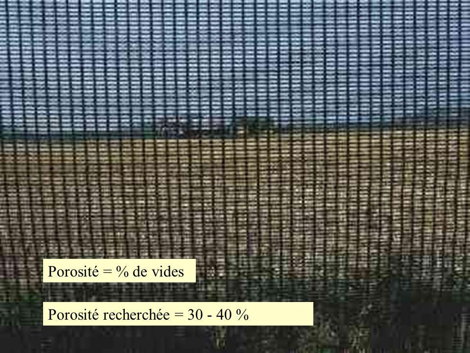 Porosité = % de vides Porosité recherchée = 30 - 40 %