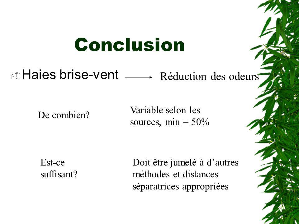 Conclusion Haies brise-vent Réduction des odeurs