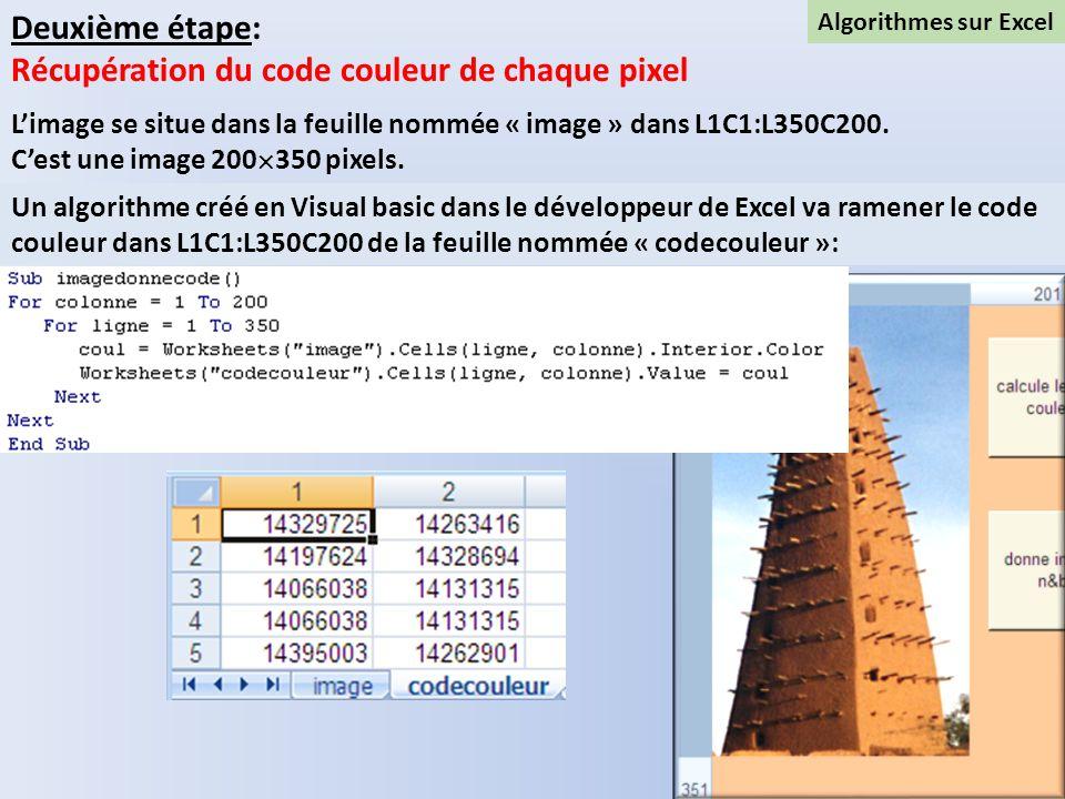 Deuxième étape: Récupération du code couleur de chaque pixel