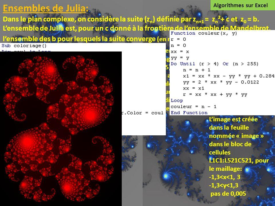 Ensembles de Julia: Dans le plan complexe, on considère la suite (zn) définie par zn+1 = zn²+ c et z0 = b. L'ensemble de Julia est, pour un c donné à la frontière de l'ensemble de Mandelbrot, l'ensemble des b pour lesquels la suite converge (en module).