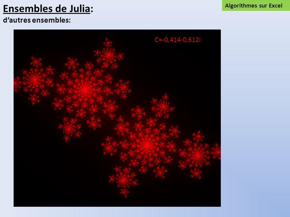 Ensembles de Julia: d'autres ensembles: