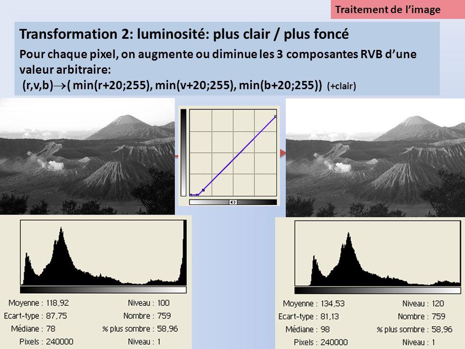 Transformation 2: luminosité: plus clair / plus foncé