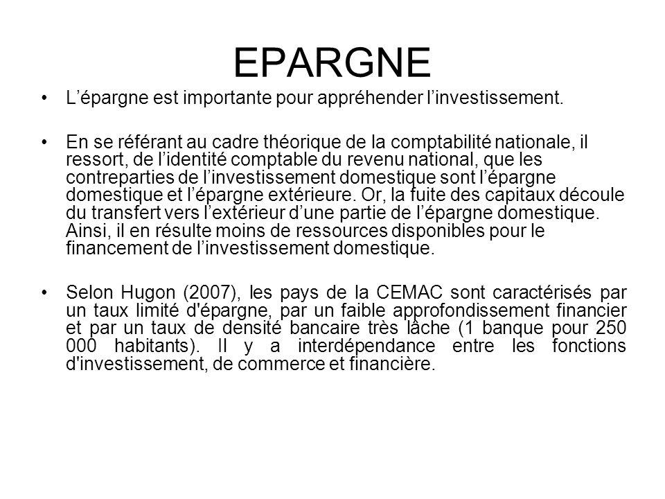 EPARGNE L'épargne est importante pour appréhender l'investissement.