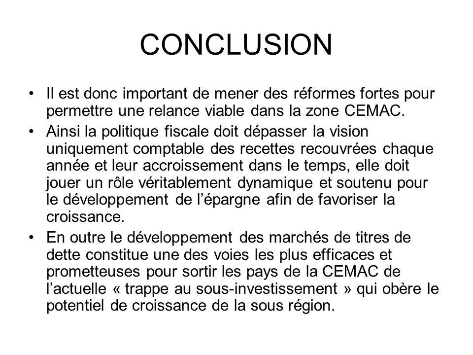 CONCLUSION Il est donc important de mener des réformes fortes pour permettre une relance viable dans la zone CEMAC.
