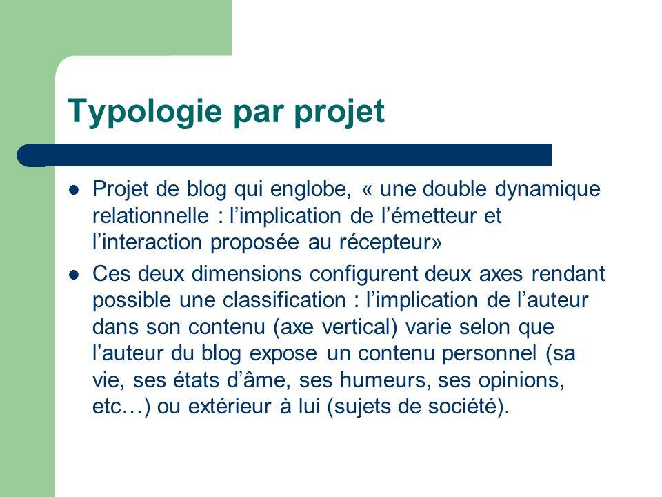 Typologie par projet