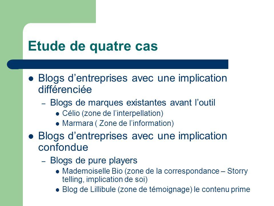 Etude de quatre cas Blogs d'entreprises avec une implication différenciée. Blogs de marques existantes avant l'outil.