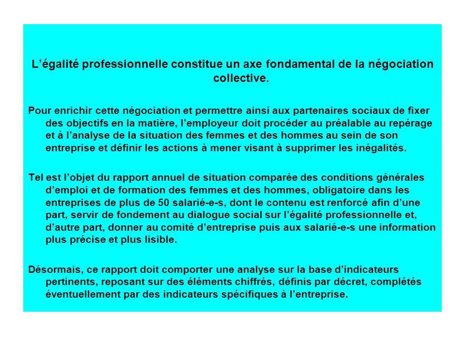 L'égalité professionnelle constitue un axe fondamental de la négociation collective.