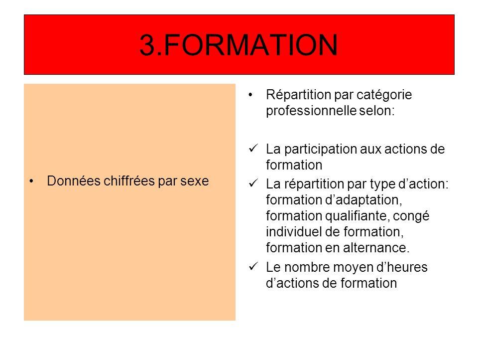 3.FORMATION Répartition par catégorie professionnelle selon: