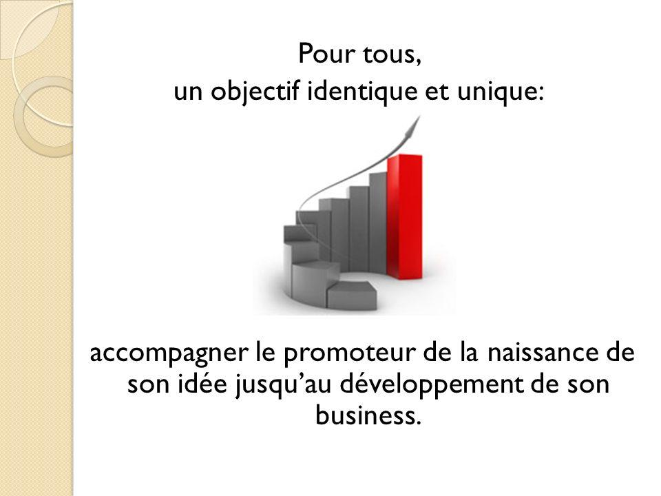 Pour tous, un objectif identique et unique: accompagner le promoteur de la naissance de son idée jusqu'au développement de son business.