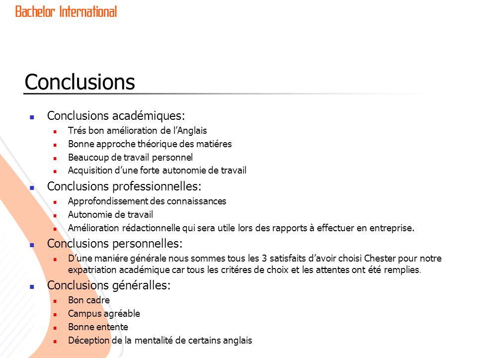 Conclusions Conclusions académiques: Conclusions professionnelles:
