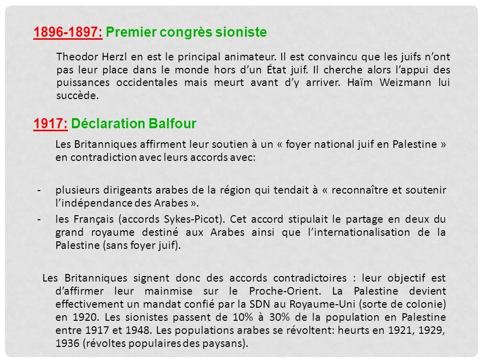 1896-1897: Premier congrès sioniste
