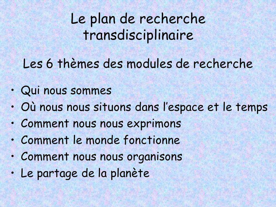 Le plan de recherche transdisciplinaire Les 6 thèmes des modules de recherche