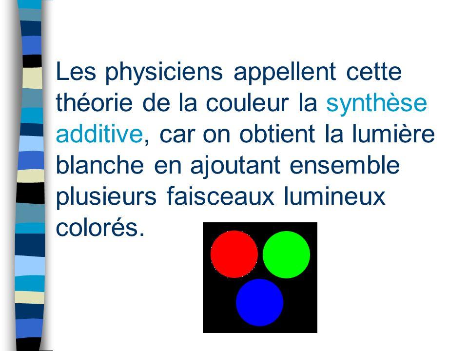 Les physiciens appellent cette théorie de la couleur la synthèse additive, car on obtient la lumière blanche en ajoutant ensemble plusieurs faisceaux lumineux colorés.