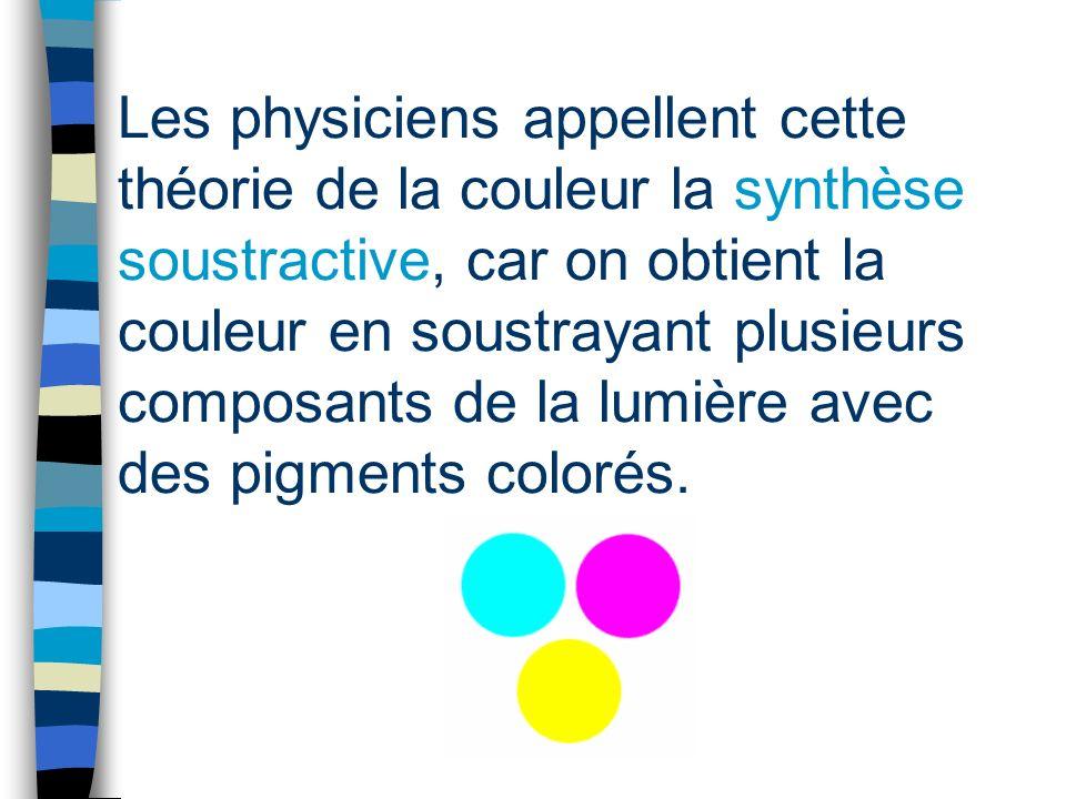 Les physiciens appellent cette théorie de la couleur la synthèse soustractive, car on obtient la couleur en soustrayant plusieurs composants de la lumière avec des pigments colorés.